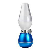 Đèn thần LED Retro Lamps 0,4W