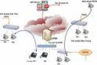 Tổng đài IP PBX Asterisk VCTEL-04