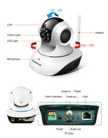 Camera box VStarcam T6835WIP (T6835-WIP) - IP, hồng ngoại