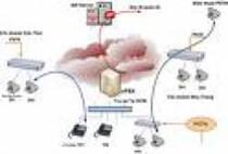 Tổng đài IP PBX Asterisk VCTEL-10