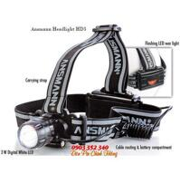 Đèn pin LED Headlight HD3