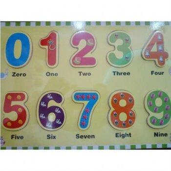 Bảng số học đếm tiếng anh cho trẻ em D260