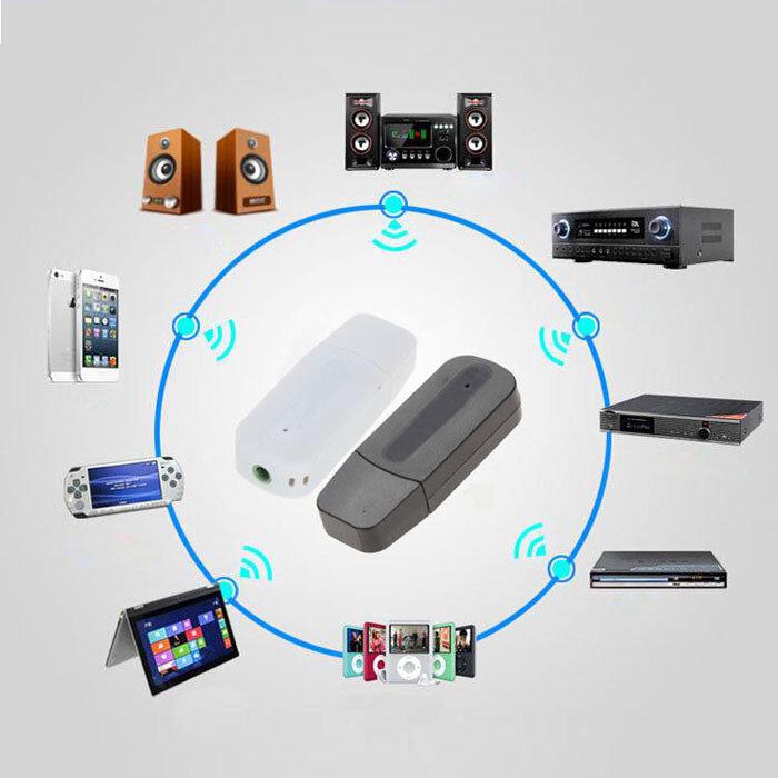 Bộ phát âm thanh Bluetooth Dongle MZ-301