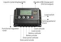 Bộ sạc năng lượng mặt trời PWM 30A ST-W1230