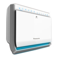 Máy lọc không khí Panasonic FPXL45A