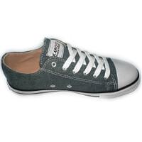 Giày Sneaker Nữ Cổ Thấp Codad Canvas Karo's