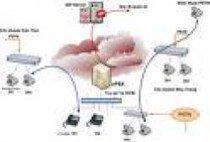 Tổng đài IP PBX Asterisk VCTEL-08